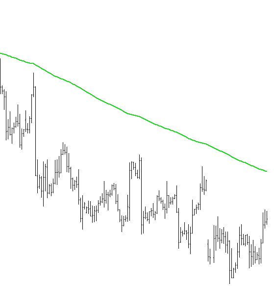 price_below_200ma