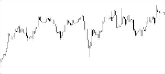 1.4. Range market example.