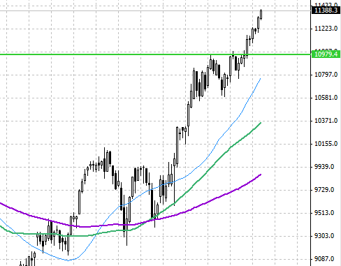 2015-02-28_dax_daily
