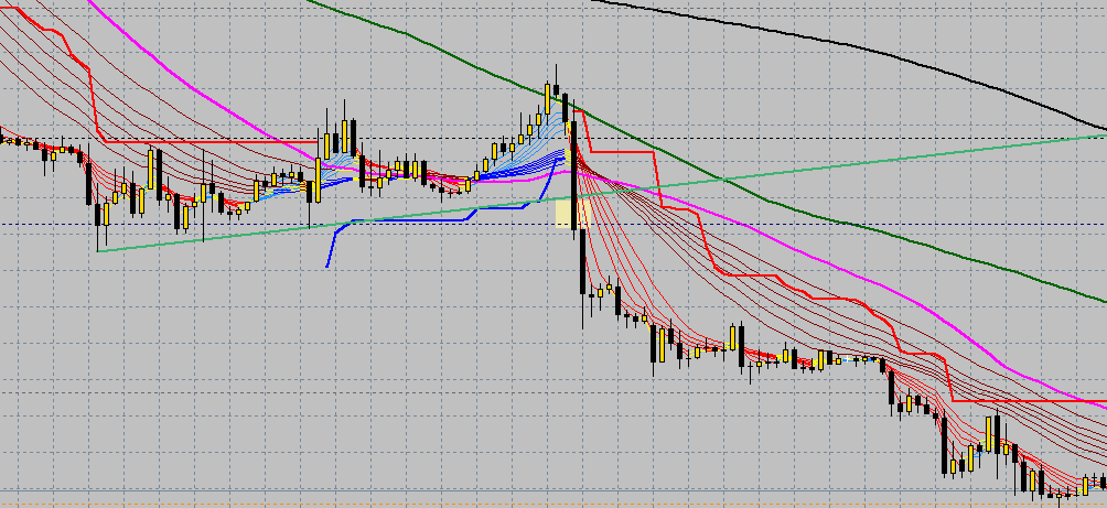 eurusd-30min-trailingstop