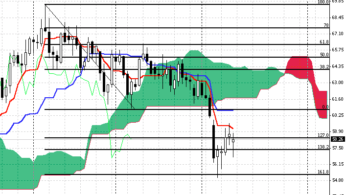 oil-daily-chart-2015-07-13