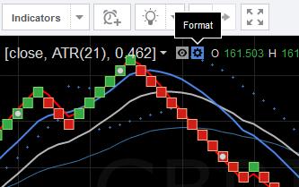 forex-trading-strategy-example-10-1-1-renko