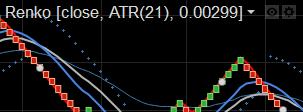 forex-trading-strategy-example-10-1-5-renko
