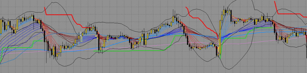 11.4. Mxed signal in a range move