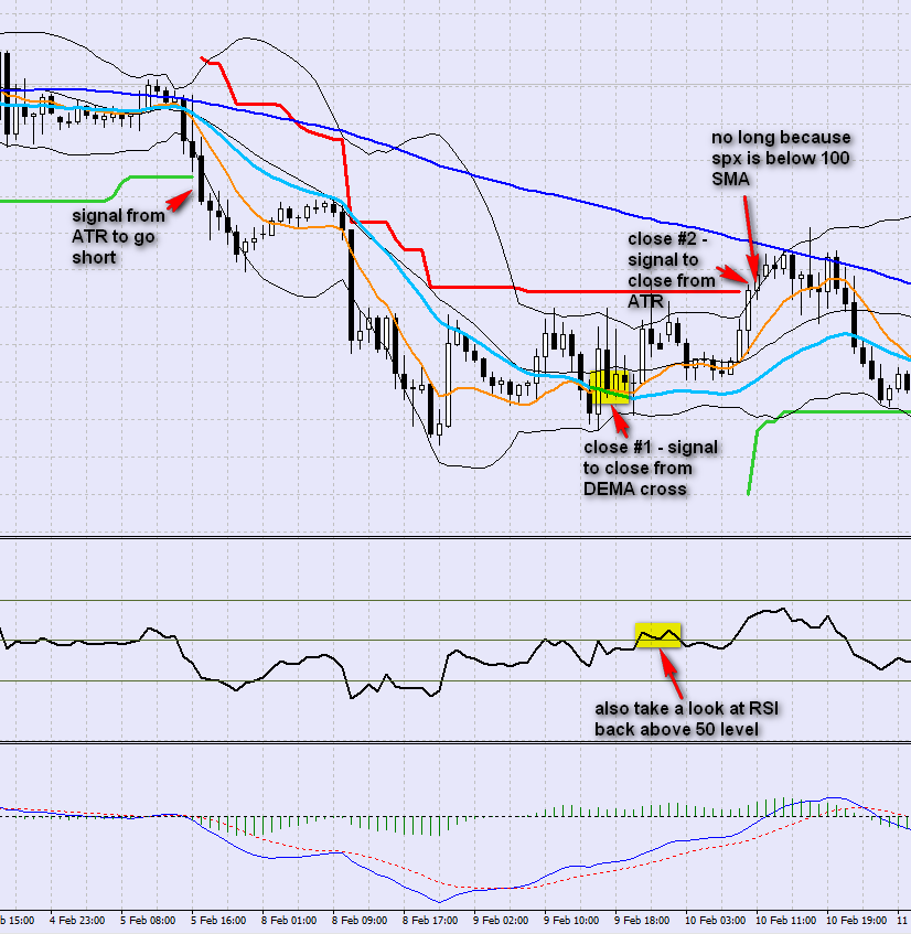 11.5. Range move marked with horizontal lines
