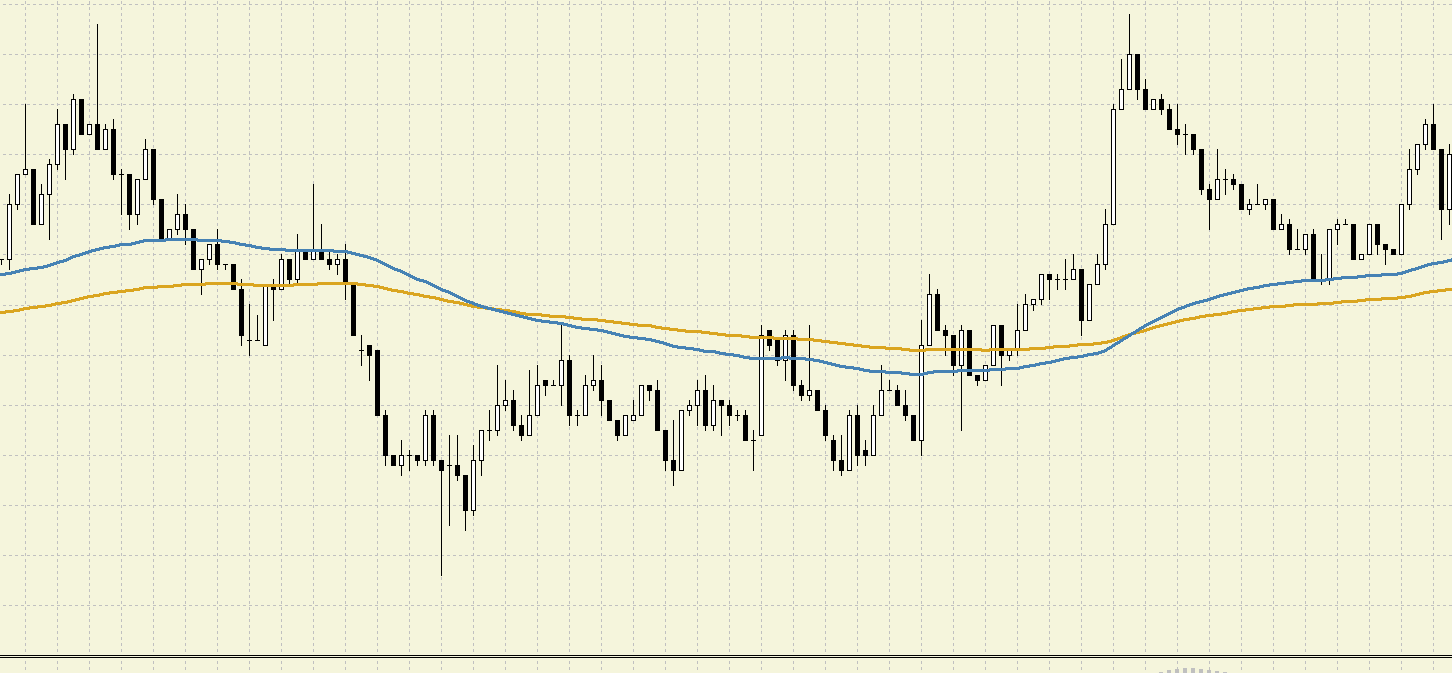 intraday-chart-trading