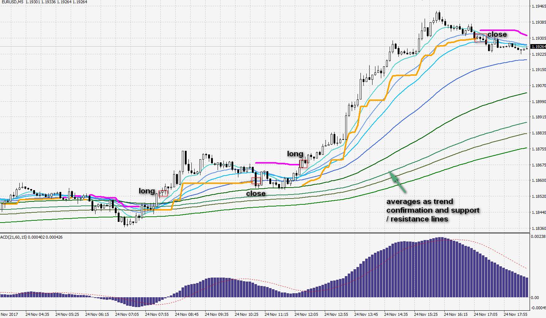 trailing-stop-full-chart