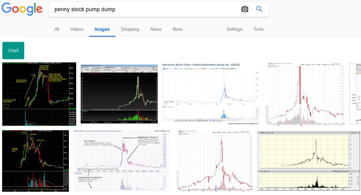 pennystock-pump
