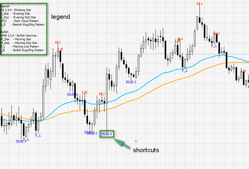candlestick-pattern-tool