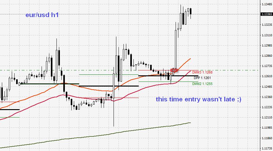 eurusd nfp trade
