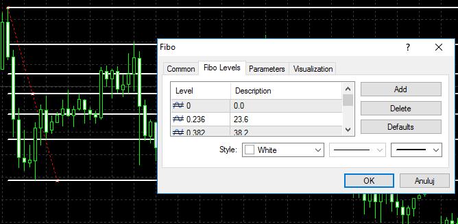 chart-setup-metatrader5-fibo-levels
