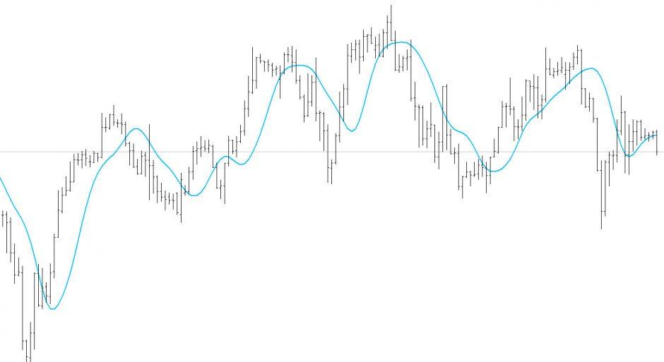 Alma indicator for MetaTrader4 (mt4)
