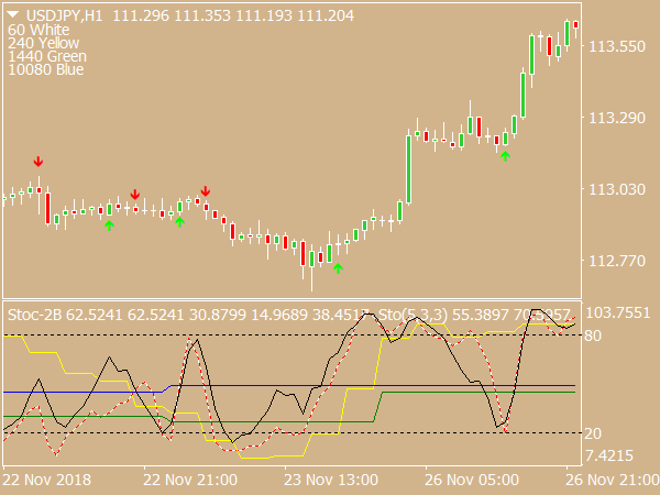 andrews-pitchfork-trading-system
