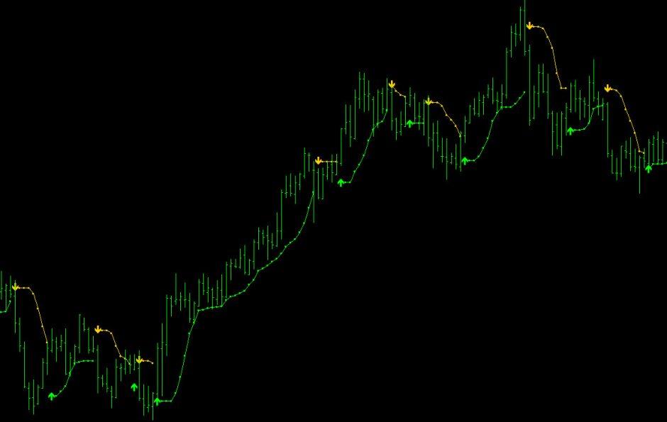 BBands indicator for MetaTrader4 (mt4)