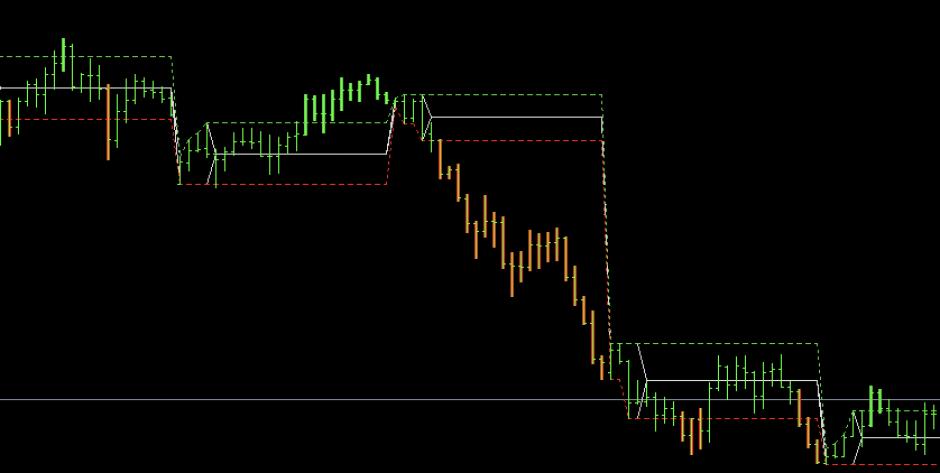 breakout-indicator-mt4
