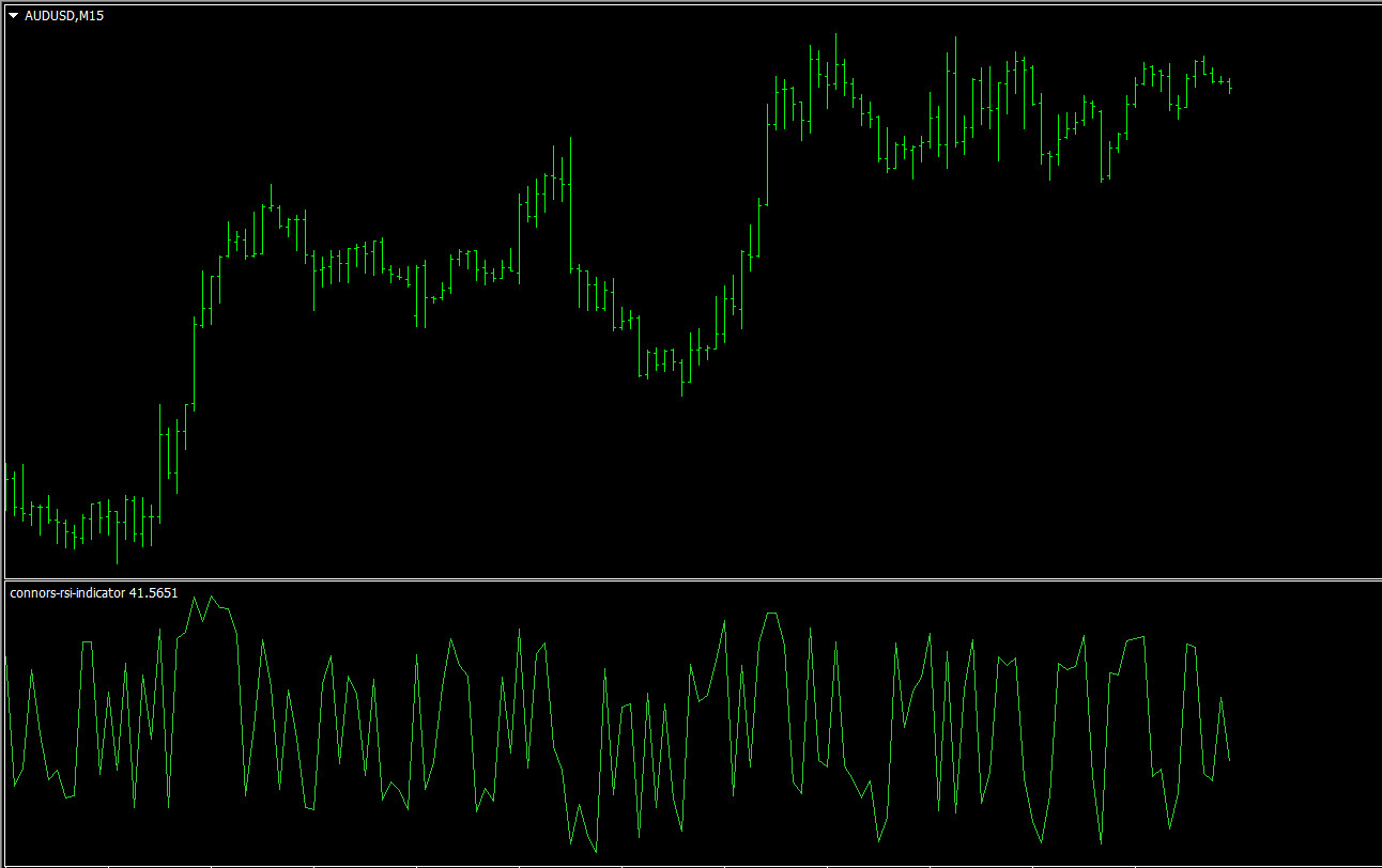 Connors rsi indicator