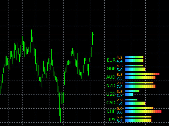 currency power meter in metatrader 4