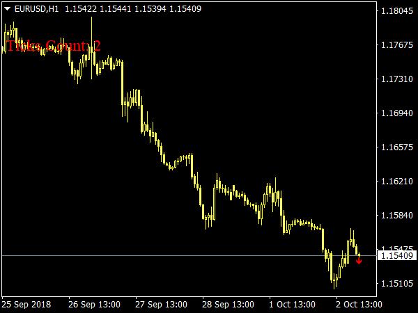destiny-volatility-indicator