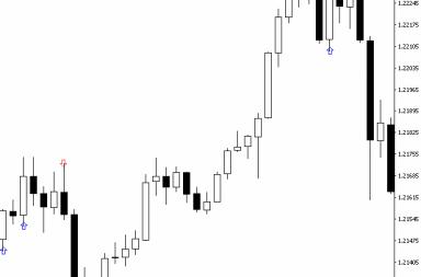 engulfing indicator