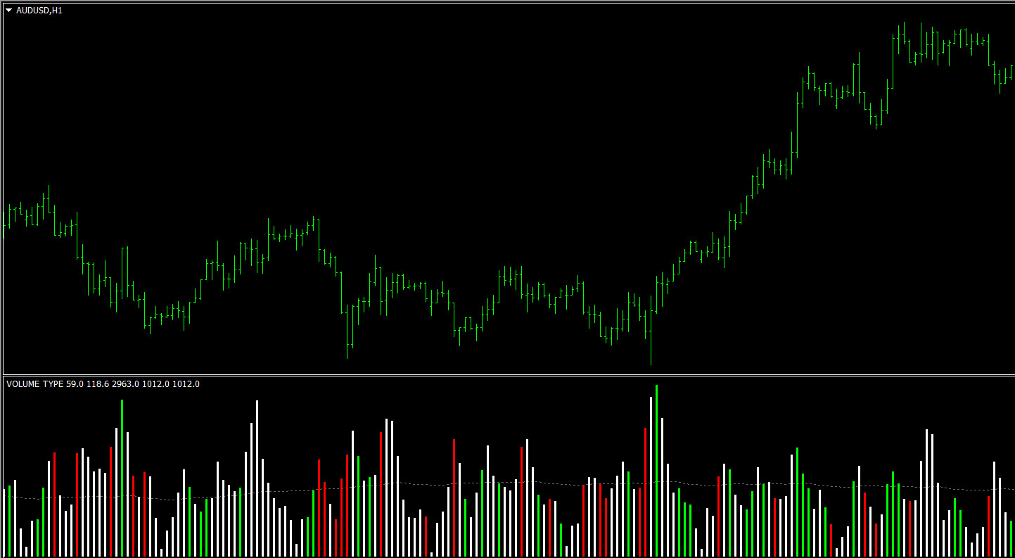 hawkeye volume indicator