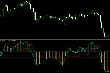 QQE indicator
