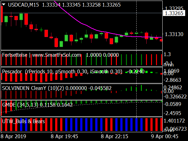 rock-solid-forex-system