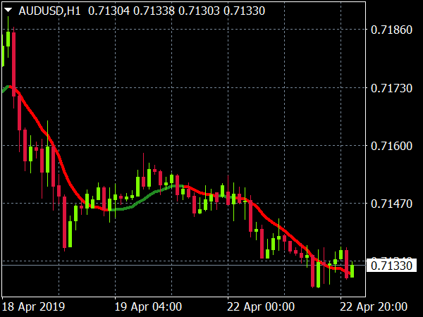 sane-fx-trading-system