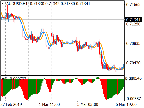 scalping-future-forex-system