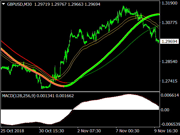 swing-extreme-forex-system