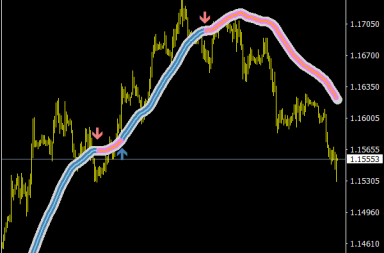 trend-focus-indicator