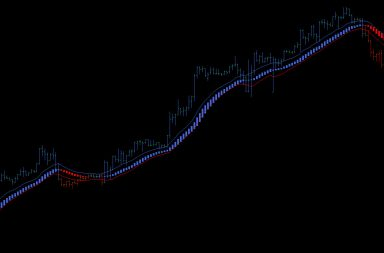 Trend Following Indicator for metatrader 4