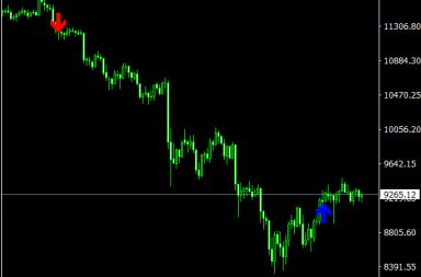 trend-master-indicator