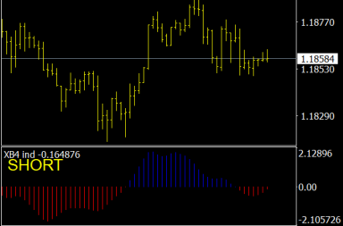 xb4-indicator