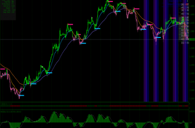 xpma-scalping-trading-system-1