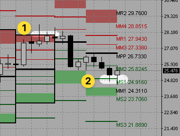 silver-monthly-pivot-points
